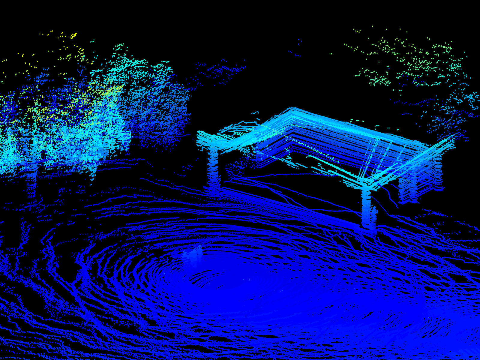 Scan Registration using NDT and Point Cloud Clustering